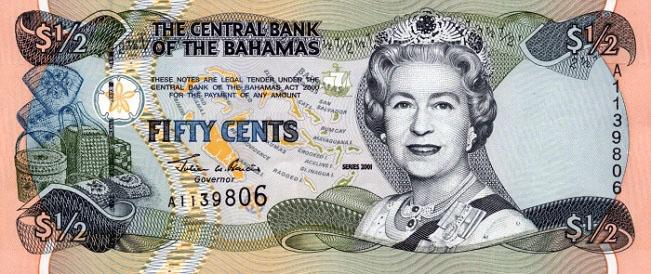 кредиты в pasha bank baku
